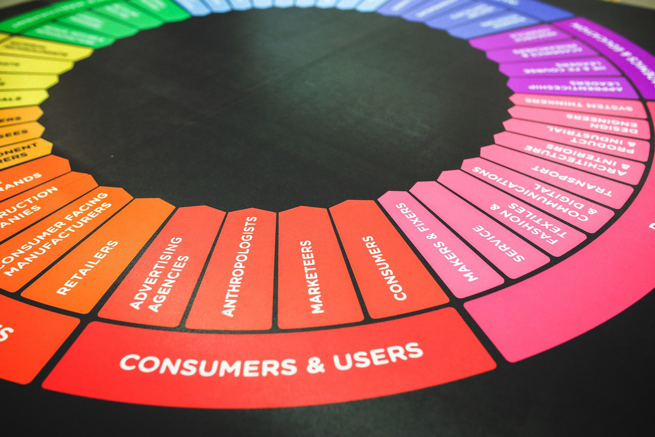 Colour wheel for marketers